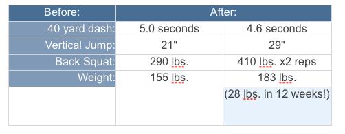 speed-training-mistakes1