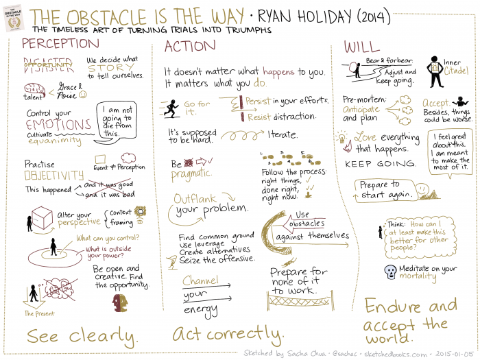 2015-01-05-Sketched-Book-The-Obstacle-Is-The-Way-The-Timeless-Art-of-Turning-Trials-into-Triumph-Ryan-Holiday